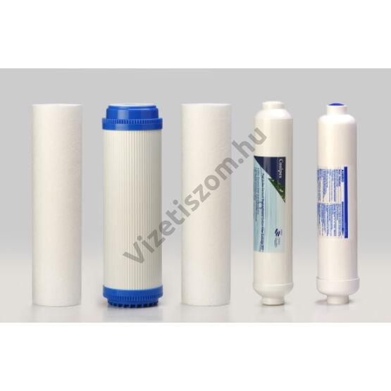 Coolpex R50 szűrőgarnitúra ásványi patronnal, fertőtlenítő csomaggal